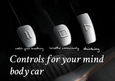 If your mind and body were like a car...then....