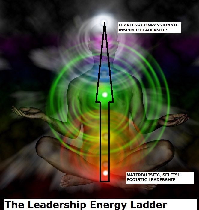 Leadership_Energy_Ladder.jpg